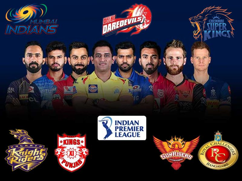 IPL 2020 Team Players List
